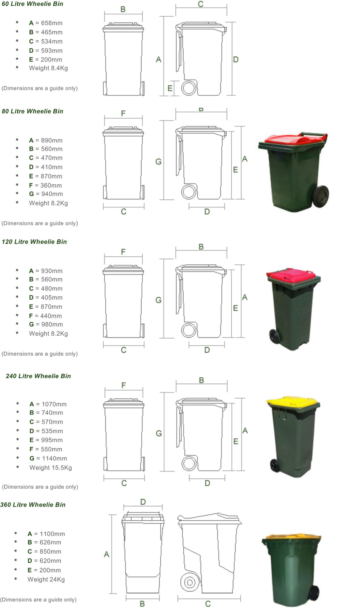 domestic_bins